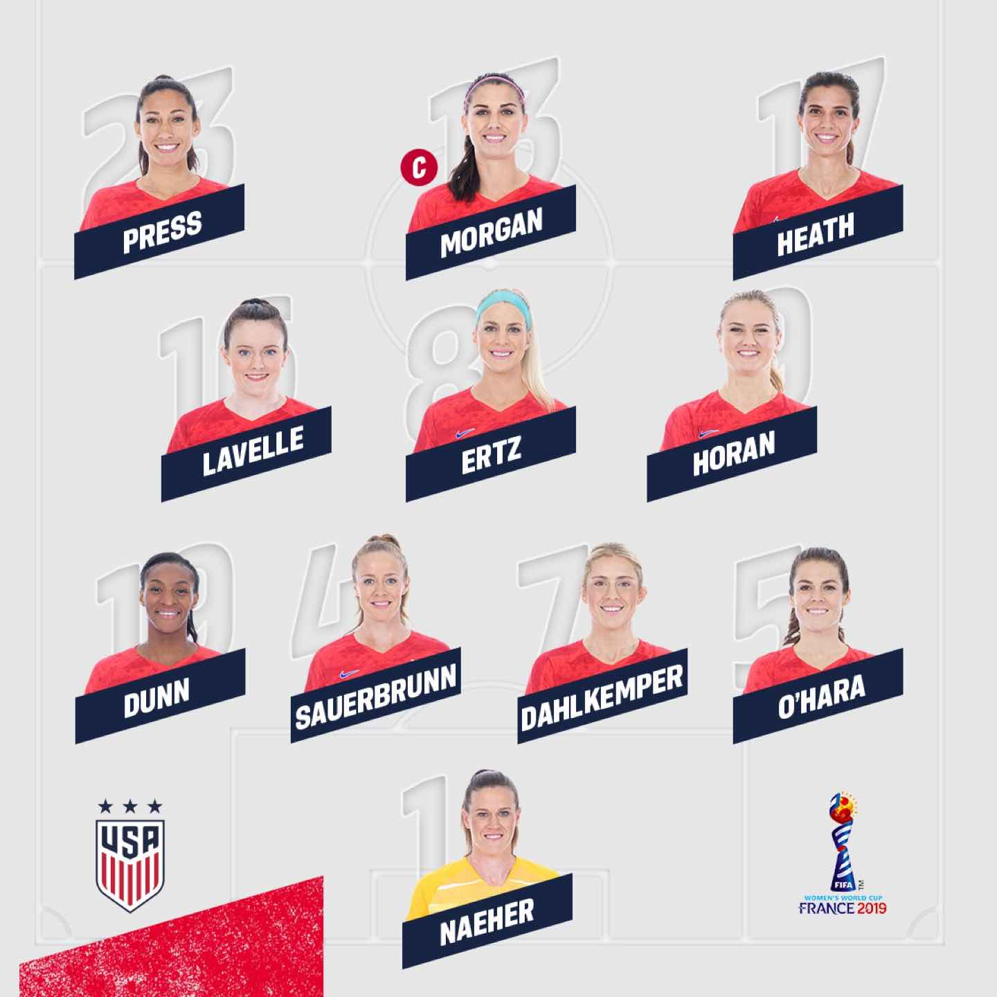 Lineup for the semifinal match with England last week.