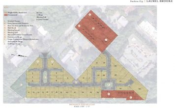 Rendering of proposed rezoning residential and commercial layout. Graphic/City of Peachtree City.