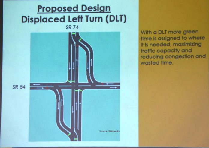 DOT graphic showing the two planned displaced left turns at the 54-74 intersection. Photo/Cal Beverly.