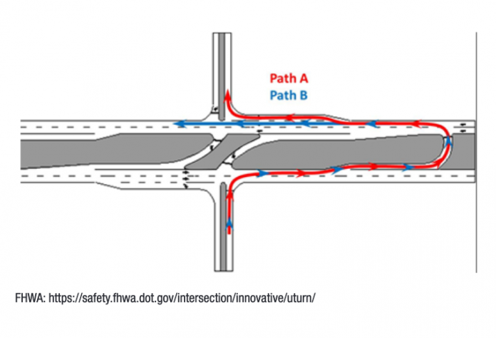A Georgia Department of Transportation diagram of an R-Cut crossing.