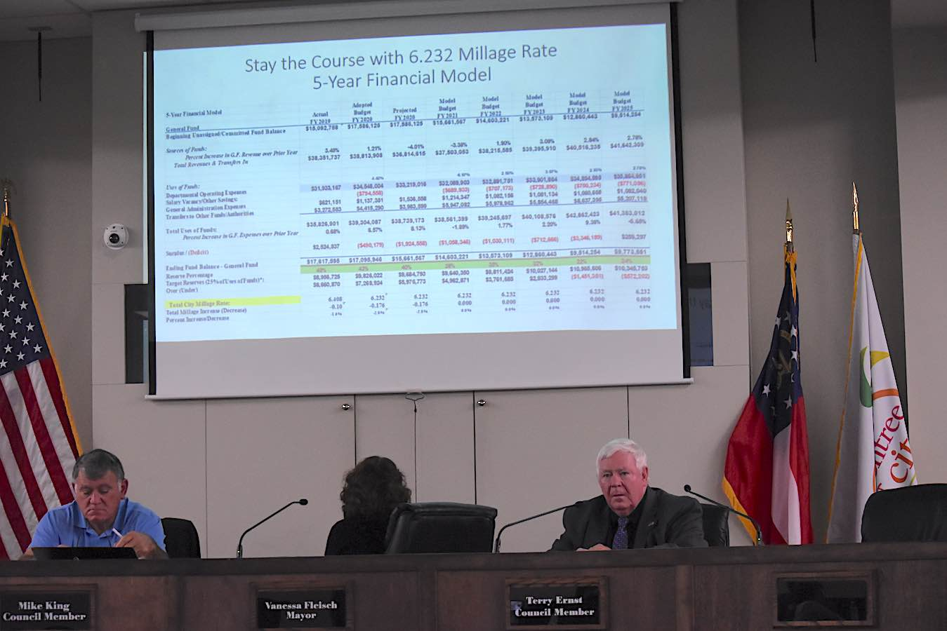 <b>Mayor Vanessa Fleisch turns to read the FY 2021 budget slide. She is flanked by councilmen Mike King (L) and Terry Ernst. Photo/Cal Beverly</b>