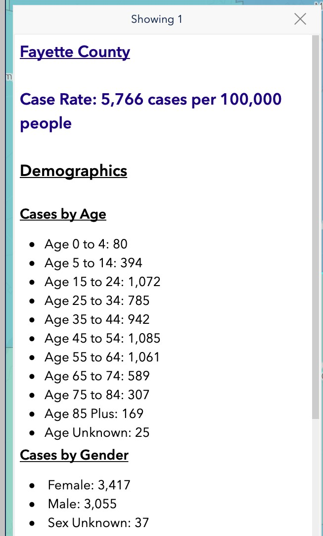 <b>Chart from DPH data shows the number of cases by age groups.</b>