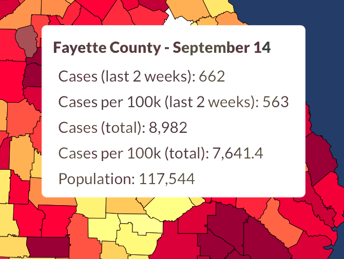 The chart shows Covid-19 cases reported on Sept. 14 for Fayette County. Graph/Ga. Department of Public Health.